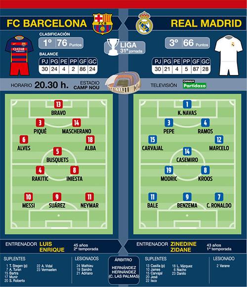 barcelona-real-madrid-tran-kinh-dien-tren-day-3