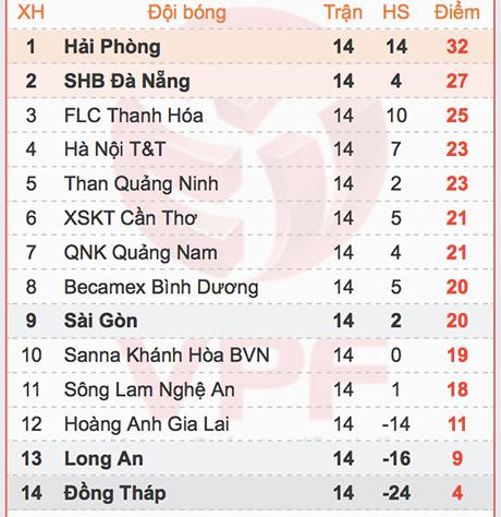 vong-14-v-league-day-ray-nghi-ngo-va-tranh-cai-2