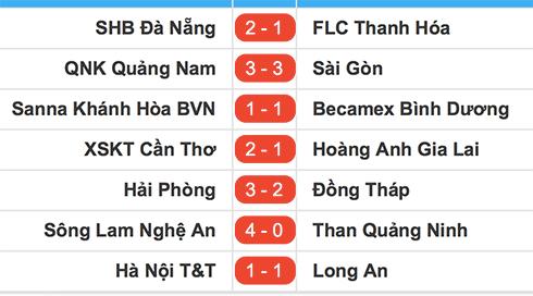 vong-14-v-league-day-ray-nghi-ngo-va-tranh-cai-1