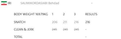 luc-si-nang-170kg-bat-khoc-vi-vuot-hc-vang-olympic-3