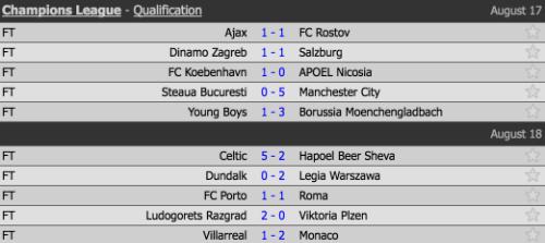 monaco-roma-chiem-loi-the-sau-luot-di-play-off-champions-league-2
