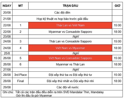 u19-viet-nam-danh-bai-u19-thai-lan-tren-dat-myanmar-2