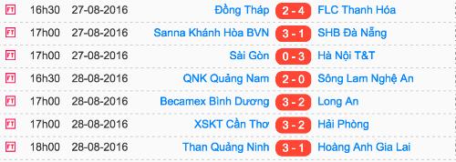 thua-dam-hagl-van-chac-suat-tru-hang-o-v-league-2016-1