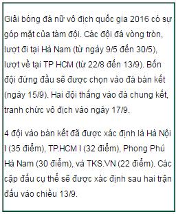 bong-da-nu-viet-nam-lang-le-giua-nhung-khan-dai-trong-1