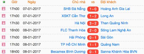 hai-phong-that-thu-tai-lach-tray-trong-tran-ra-quan-v-league-2017-1