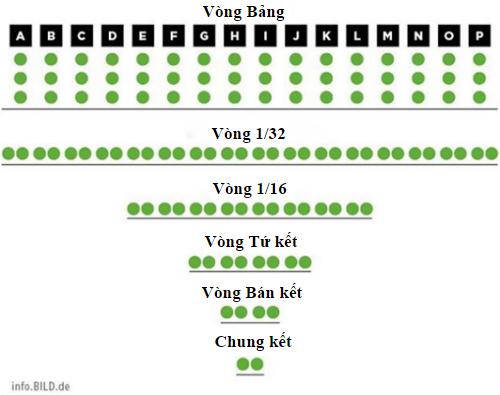 world-cup-tang-len-48-doi-maradona-ung-ho-berti-vogts-ghe-so