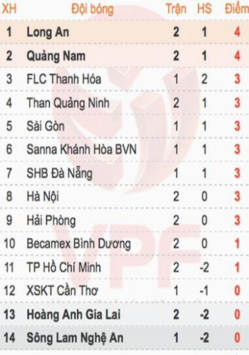 hlv-hai-phong-che-cong-phuong-van-toan-khong-biet-ghi-ban-2