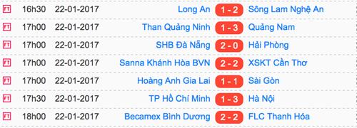 cong-phuong-kien-tao-hagl-co-diem-dau-tien-tai-v-league-2