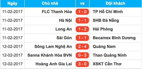 cong-phuong-lap-cu-dup-hagl-thang-tran-dau-o-v-league-2017-2