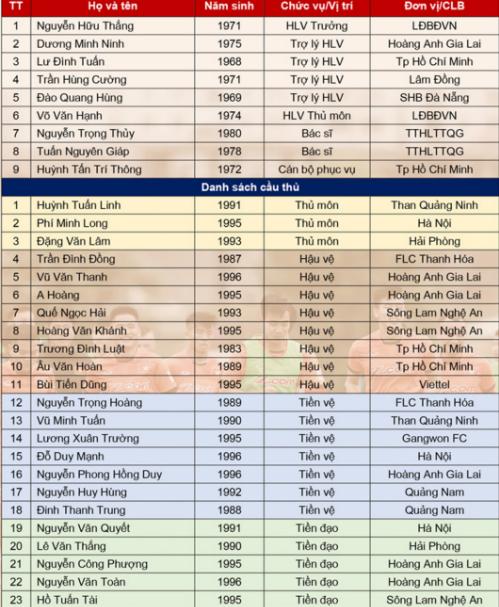 hlv-huu-thang-trieu-tap-cong-phuong-xuan-truong-da-vong-loai-asian-cup-1
