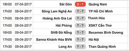 thua-tran-thu-hai-lien-tiep-quang-nam-lai-lo-dinh-bang-v-league-2