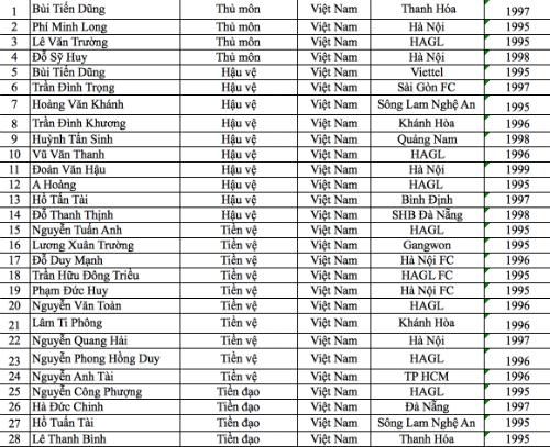 xuan-truong-cong-phuong-tuan-anh-duoc-trieu-tap-da-vong-loai-u23-chau-a-1