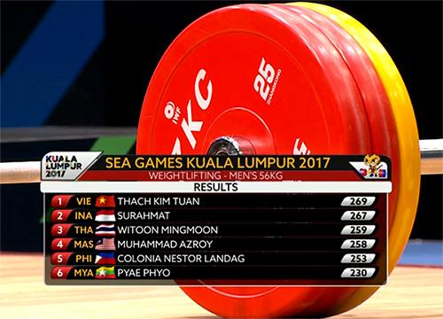 thach-kim-tuan-doat-hc-vang-cu-ta-sea-games-1