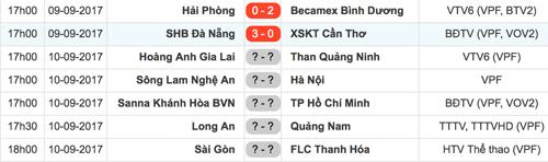 hai-phong-that-thu-truoc-doi-ap-chot-bang-diem-v-league-2
