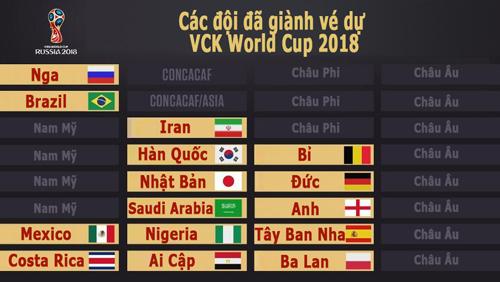 robben-thua-nhan-ha-lan-het-hy-vong-du-world-cup-2018-1