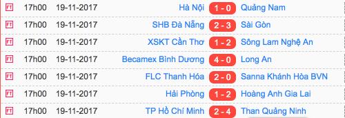 Hà Nội đánh bại Quảng Nam, chiếm đỉnh bảng V-League