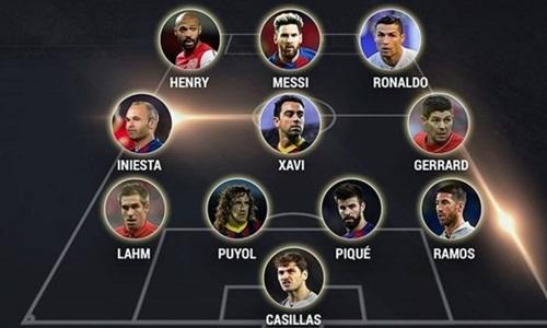 Đội hình hay nhất thế kỷ của Champions League