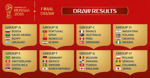 brazil-co-the-som-tai-ngo-duc-argentina-gap-kho-o-world-cup-2018