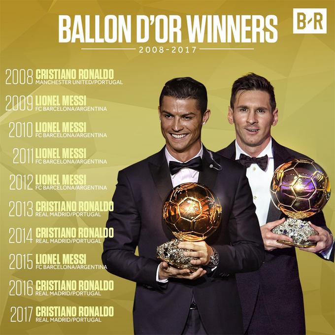 Ronaldo hóa thân thành thần bóng đá, khi đoạt Quả Bóng Vàng thứ năm