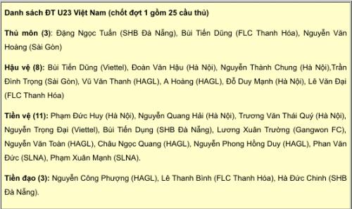 HLV Park Hang-seo loại Phí Minh Long khỏi U23 Việt Nam - 1