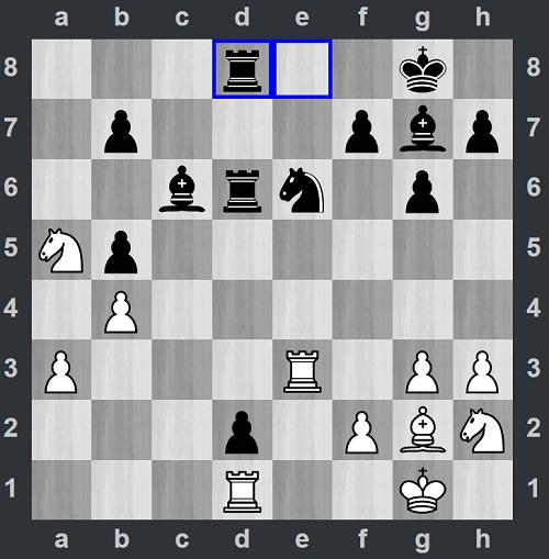 Ở ván 5, Quang Liêm (trắng) phát hiện ra sai lầm của Andrei Volokitin (2.618) sau 28...Red8. Với đòn phối hợp Bxc6 và Nb7, Quang Liêm chuyển bại thành thắng, tạo đà hồi sinh.