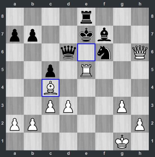 Grischuk (trắng) mắc lỗi bỏ quân khó hiểu trước Karjakin sau nước 30.Bc4, dẫn tới mất xe và thua cuộc.