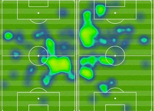 Bản đồ nhiệt về tầm hoạt động của Pogba ở các trận gặp Southampton (bên trái) và Everton (bên phải). Ảnh: BBC.