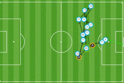 Ghi bốn bàn trong 17 phút, Arsenal thắng đậm khi vắng Sanchez