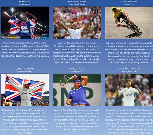 Federer bỏ Dubai 500, dự lễ trao giải 'Oscar Thể thao'