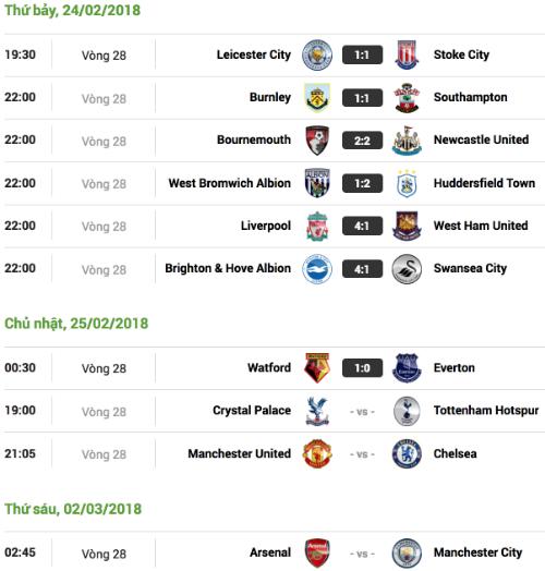 Mourinho dự đoán tương lai tươi sáng cho Man Utd - 1