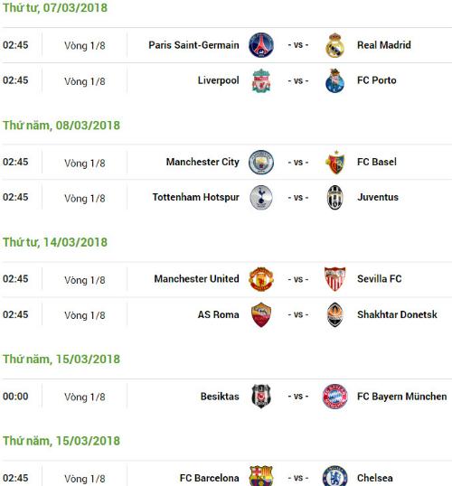 Lịch đấu lượt về vòng 1/8 Champions League.