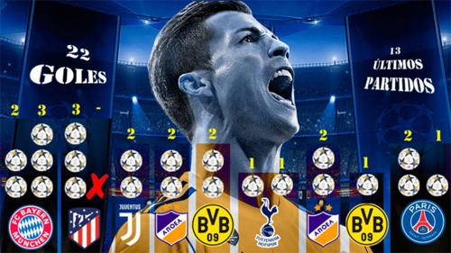 Ronaldo luôn lập công trong những trận quan trọng gần đây của Real.
