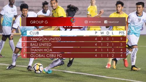 Vị trí ở bảng G sau 4 lượt trận.