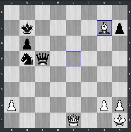 Thế cờ sau 38. Bxg7. Trắng có ưu thế lớn vì ởtàn cờ thông thoáng, tượng mạnh hơn hẳn mã.