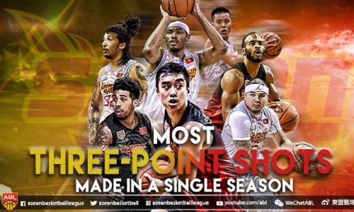 Saigon Heat vượt qua Hong Kong Eastern để trở thành đội ném ba hay nhất trong một mùa giải ABL. Ảnh: ABL.
