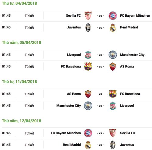 Lịch đấu vòng tứ kết Champions League (giờ bóng lăn tính theo giờ Hà Nội).