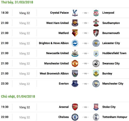 Lịch đấu vòng 32, Ngoại hạng Anh, tính theo giờ Hà Nội.