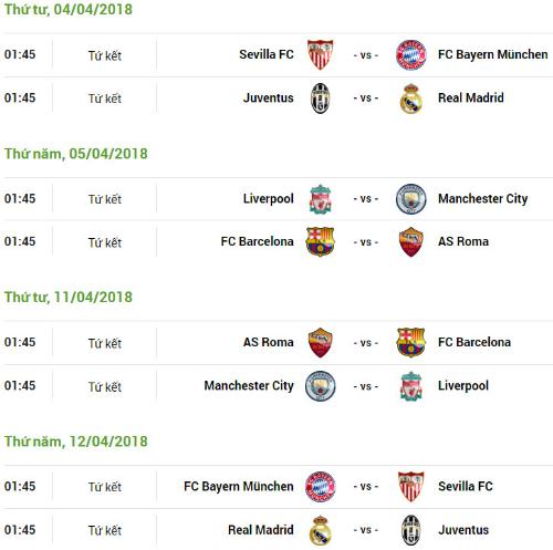 Lịch đấu tứ kết Champions League, giờ thi đấu tính theo giờ Hà Nội.