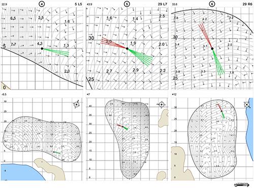 Sách đọc green, hay còn gọi là bản đồ green, là công cụ hỗ trợ đắc lực cho các golfer bởi nó cung cấp các số liệu chi tiết nhất về đặc điểm từng hố.
