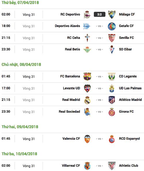 Lịch đấu vòng 31 La Liga, theo giờ Hà Nội.