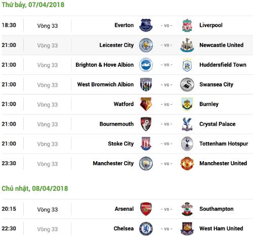 Lịch thi đấu vòng 33 Ngoại hạng Anh, tính theo giờ Hà Nội.