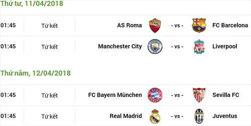Lịch thi đấu lượt về tứ kết Champions League theo giờ Hà Nội.