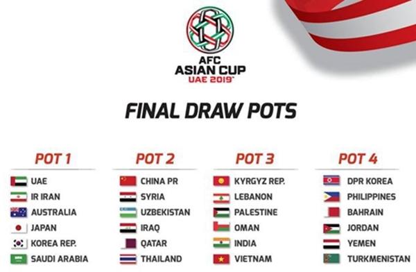 Tin Thể thao tối 12/4: Thái Lan vào nhóm hạt giống số hai ở Asian Cup 2019
