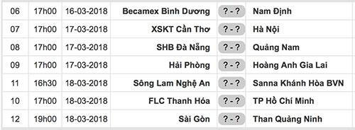 Lịch thi đấu vòng 2 V-League 2018.
