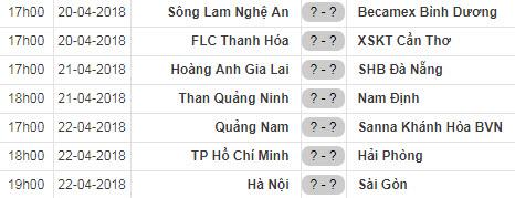 Lịch thi đấu vòng 6 V-League 2018