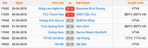HLV HAGL: Công Phượng cần chơi đơn giản để có bàn thắng ở V-League - 3