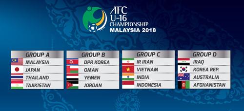 Việt Nam tránh được bảng tử thần tại giải U16 châu Á - 1