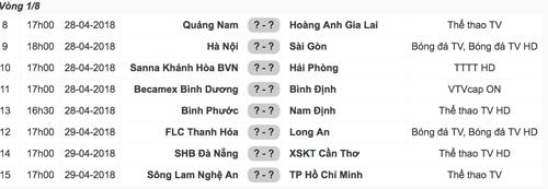Đội vô địch V-League e ngại HAGL ở Cup Quốc gia