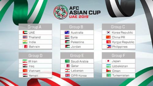 Các bảng đấu cụ thể của Asian Cup 2019. Ảnh: AFC.