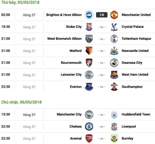 Lịch đấu vòng 37 Ngoại hạng Anh, theo giờ Hà Nội.